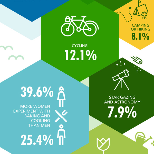 First:Utility  Infographic design